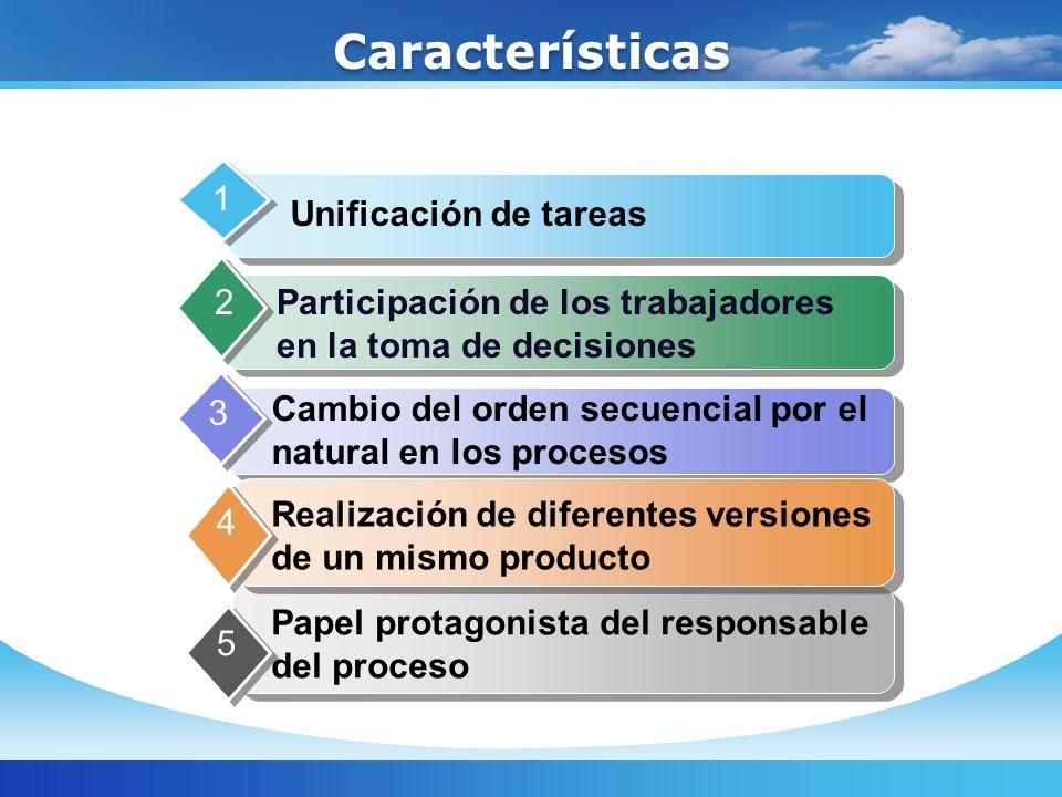 Características Unificación de tareas 1