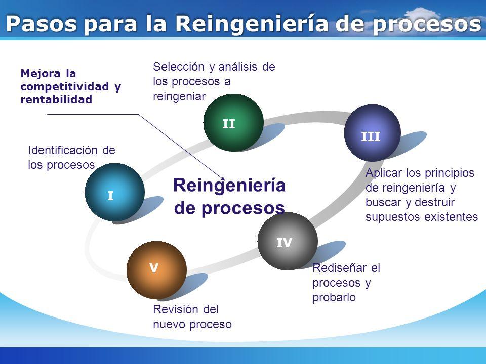 Pasos para la Reingeniería de procesos