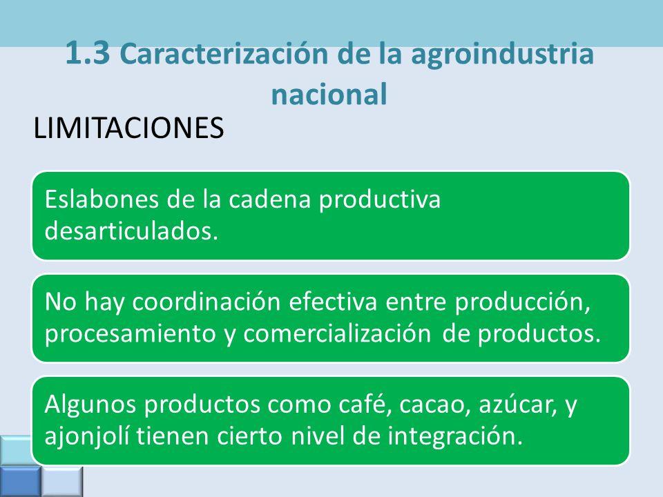 1.3 Caracterización de la agroindustria nacional