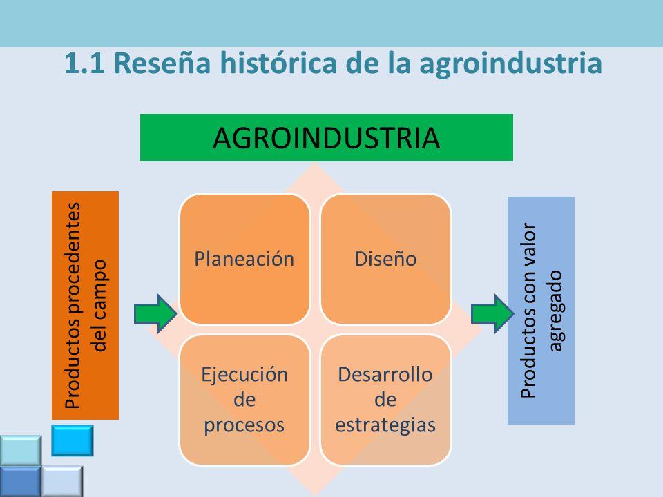 1.1 Reseña histórica de la agroindustria