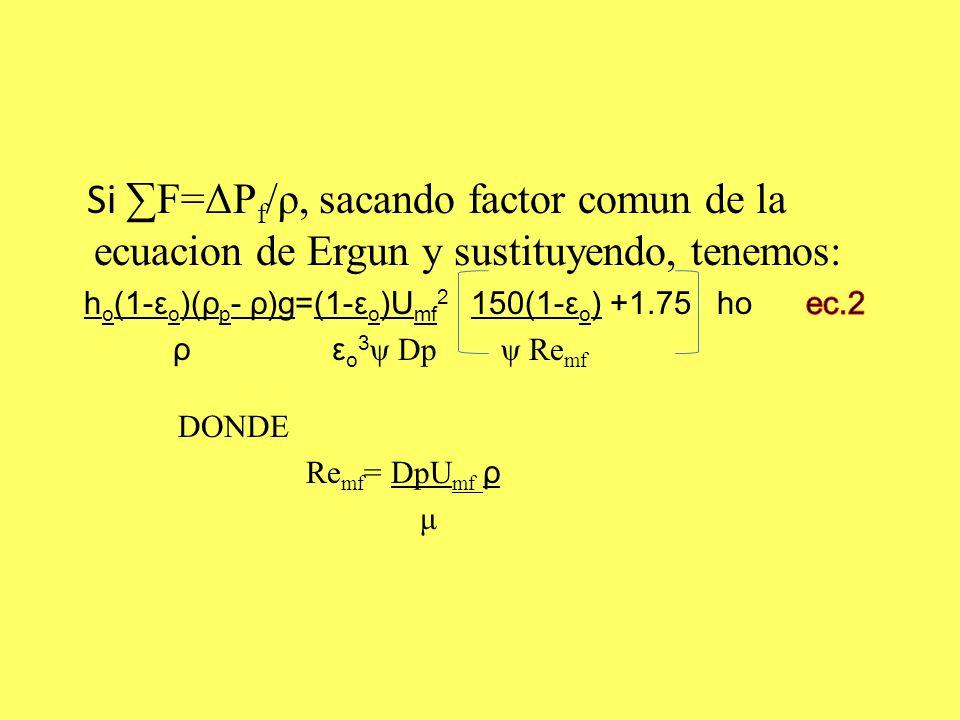 Si ∑F=ΔPf/ρ, sacando factor comun de la ecuacion de Ergun y sustituyendo, tenemos: