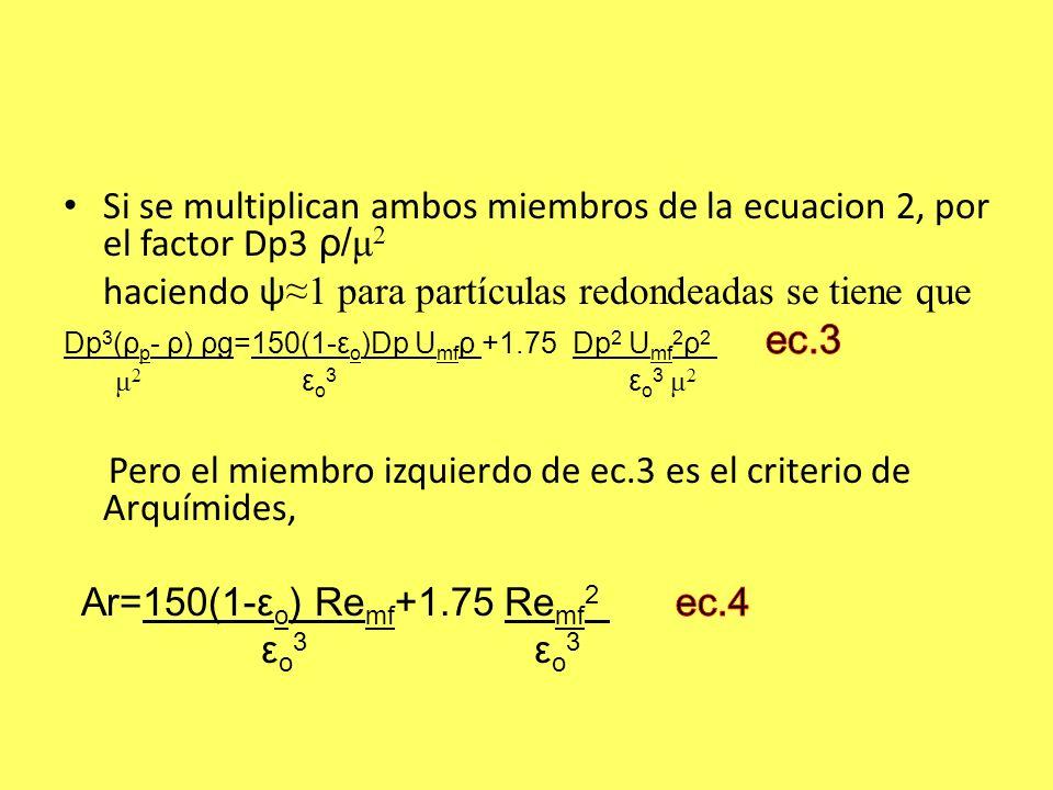 haciendo ψ≈1 para partículas redondeadas se tiene que