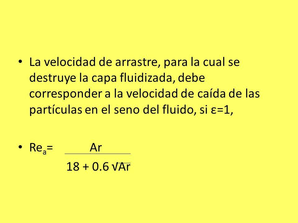 La velocidad de arrastre, para la cual se destruye la capa fluidizada, debe corresponder a la velocidad de caída de las partículas en el seno del fluido, si ε=1,