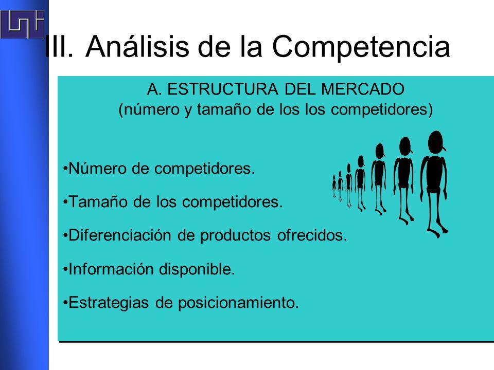 III. Análisis de la Competencia