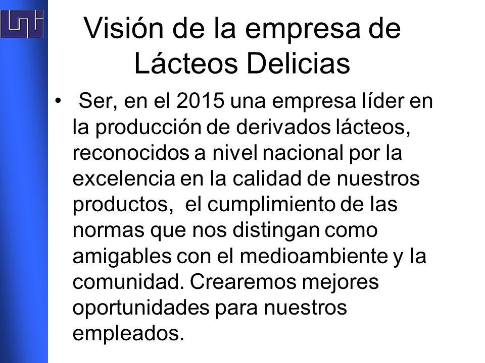 Visión de la empresa de Lácteos Delicias