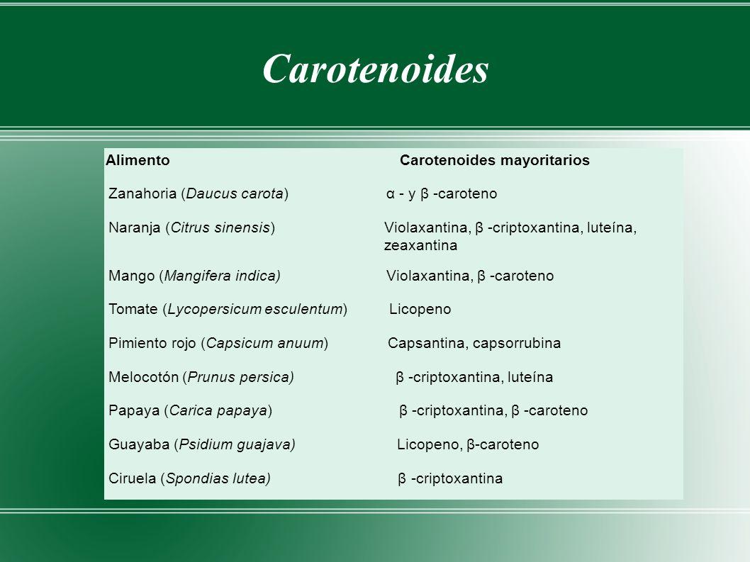 Carotenoides Alimento Carotenoides mayoritarios