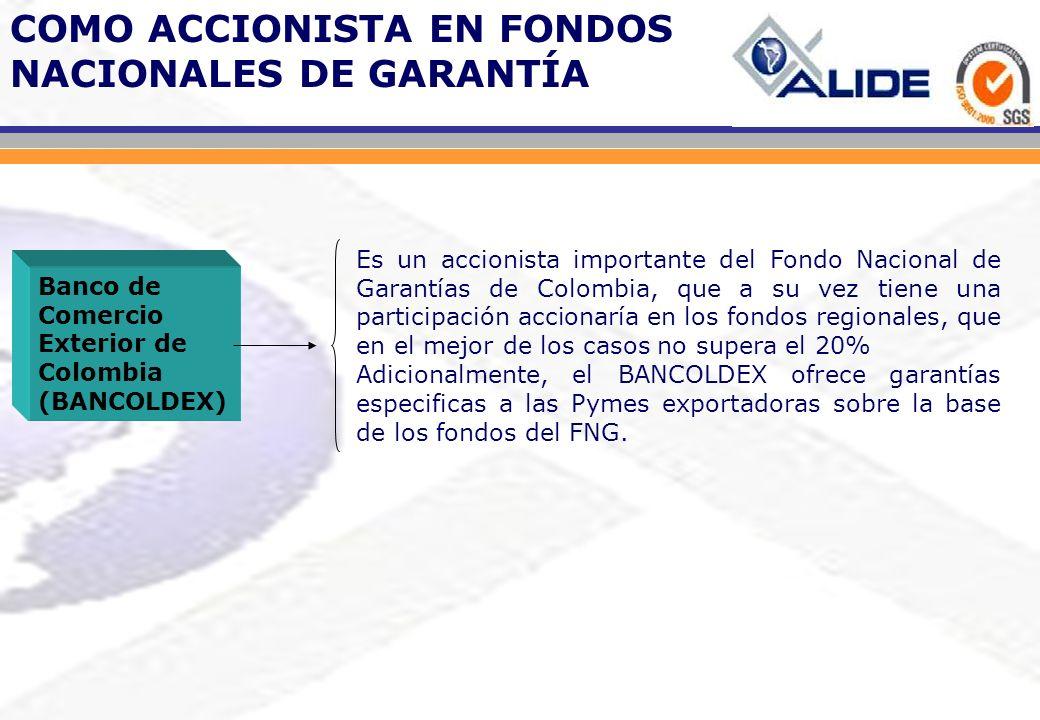 COMO ACCIONISTA EN FONDOS NACIONALES DE GARANTÍA