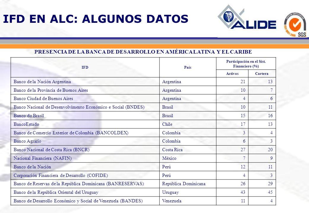 IFD EN ALC: ALGUNOS DATOS