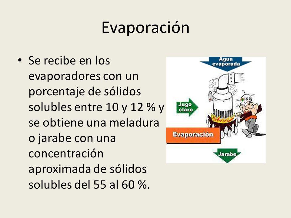 Evaporación
