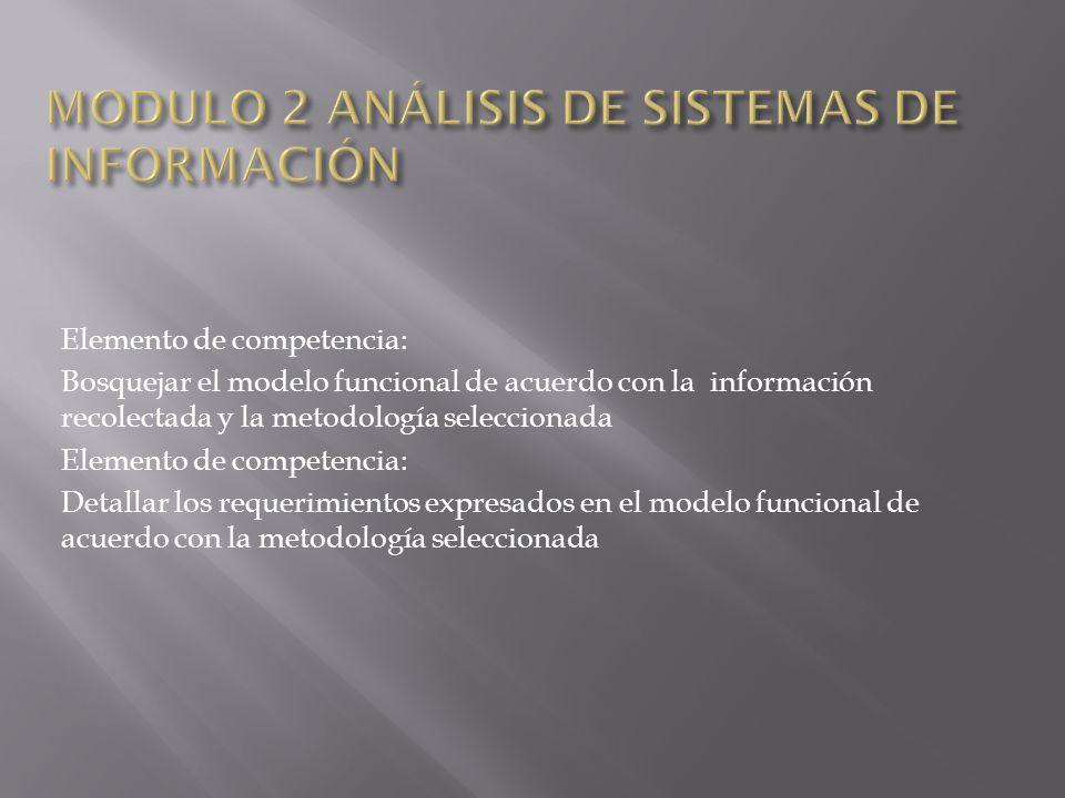 MODULO 2 ANÁLISIS DE SISTEMAS DE INFORMACIÓN