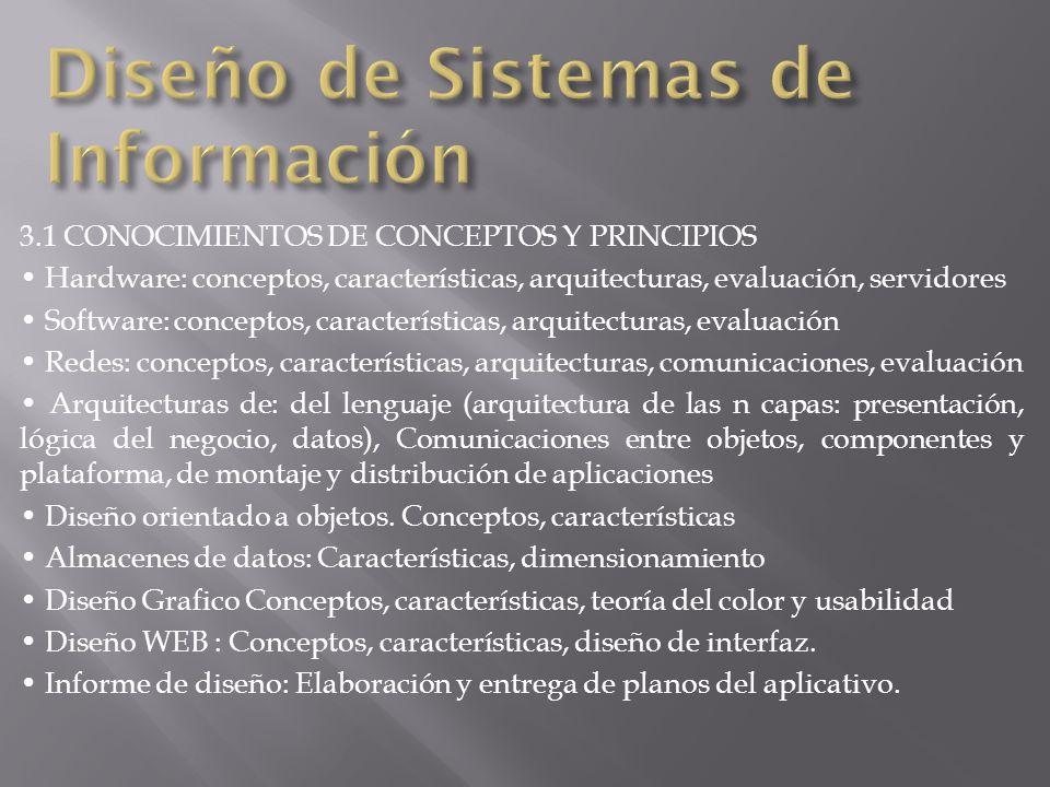 Diseño de Sistemas de Información