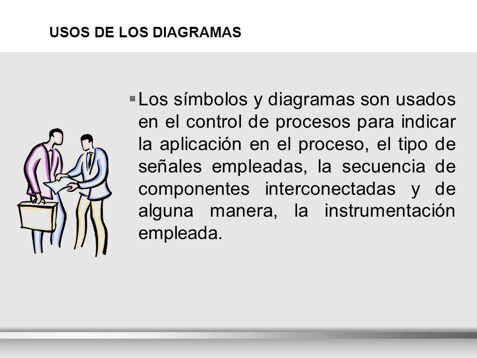 USOS DE LOS DIAGRAMAS