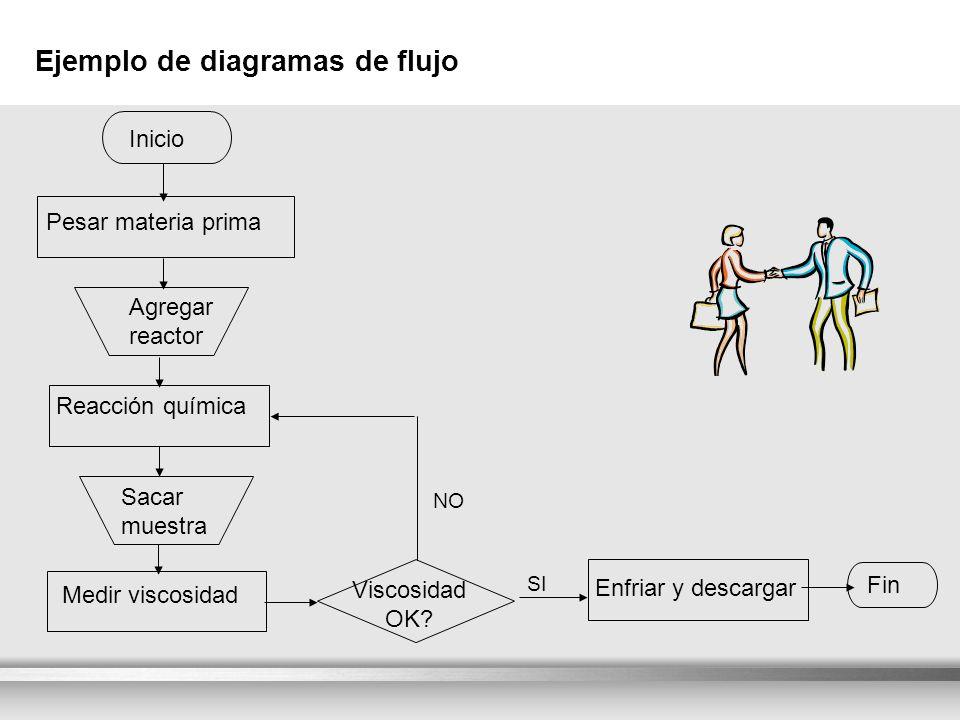 Ejemplo de diagramas de flujo
