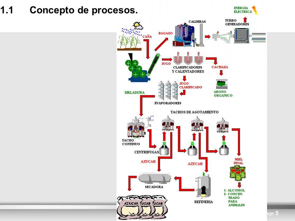 1.1 Concepto de procesos. Page 5