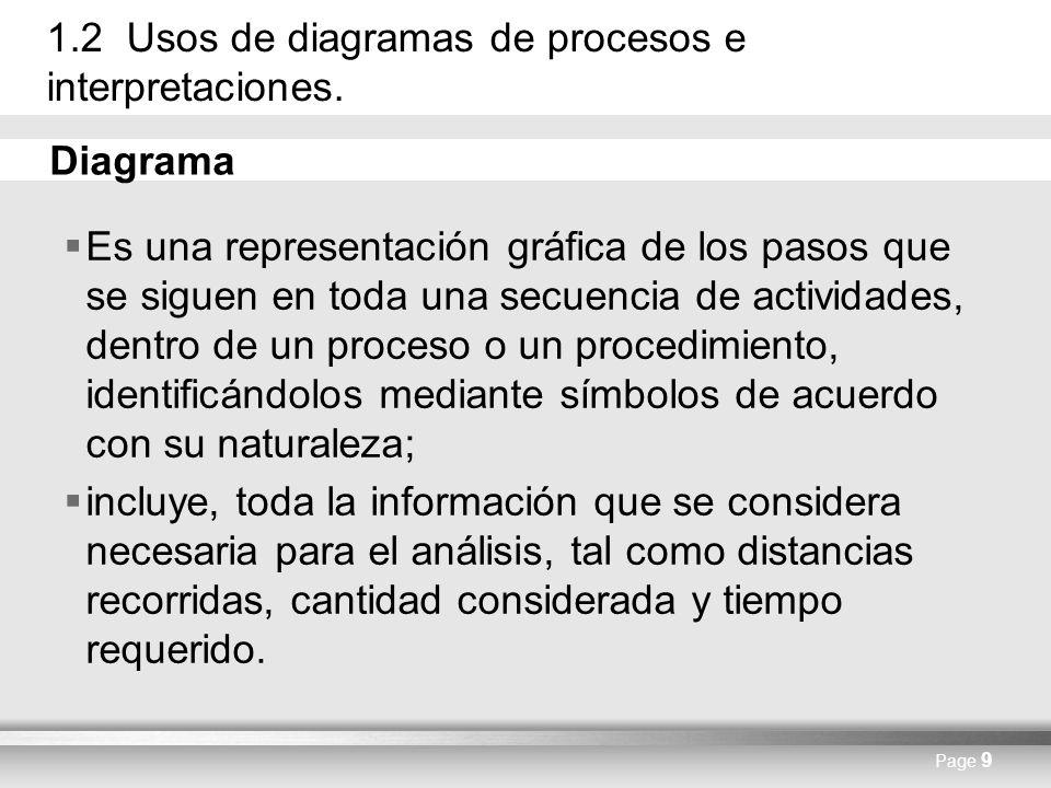 1.2 Usos de diagramas de procesos e interpretaciones.