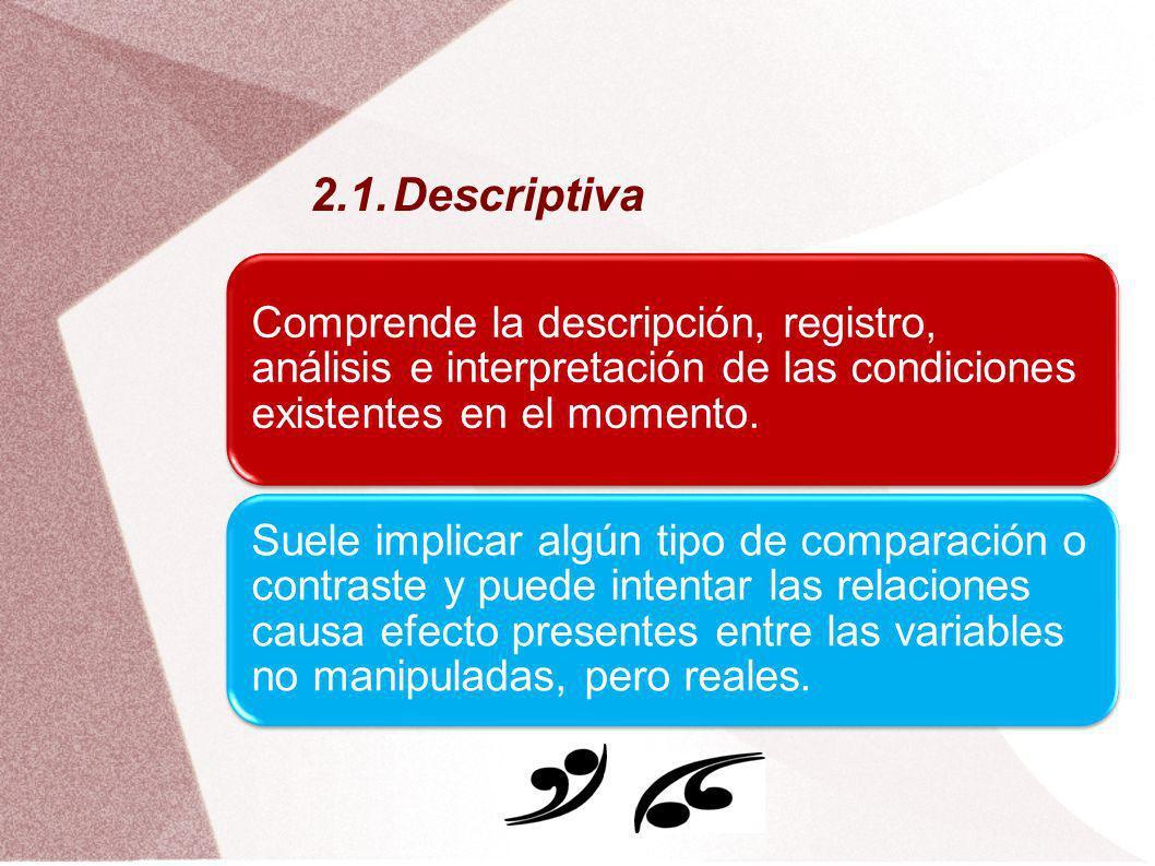 2.1. Descriptiva Comprende la descripción, registro, análisis e interpretación de las condiciones existentes en el momento.