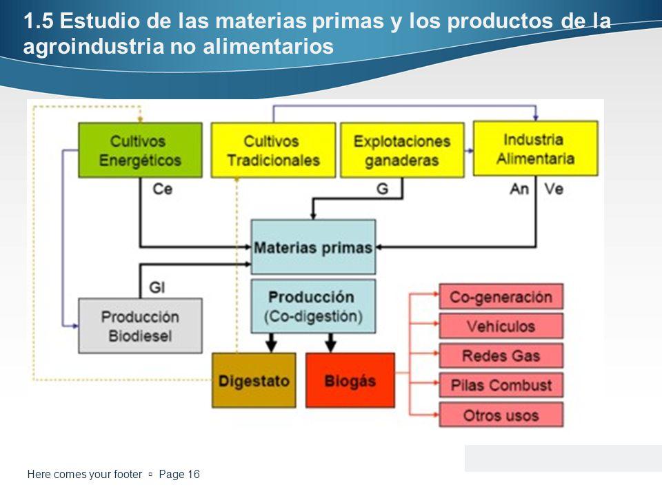 1.5 Estudio de las materias primas y los productos de la agroindustria no alimentarios