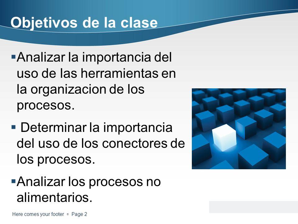 Objetivos de la clase Analizar la importancia del uso de las herramientas en la organizacion de los procesos.