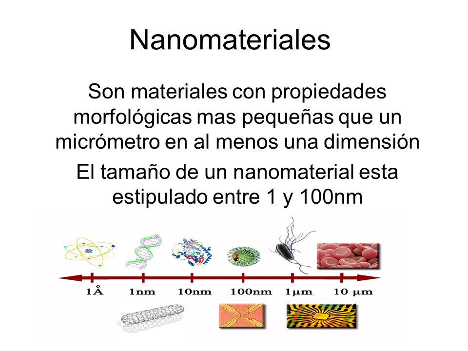 El tamaño de un nanomaterial esta estipulado entre 1 y 100nm