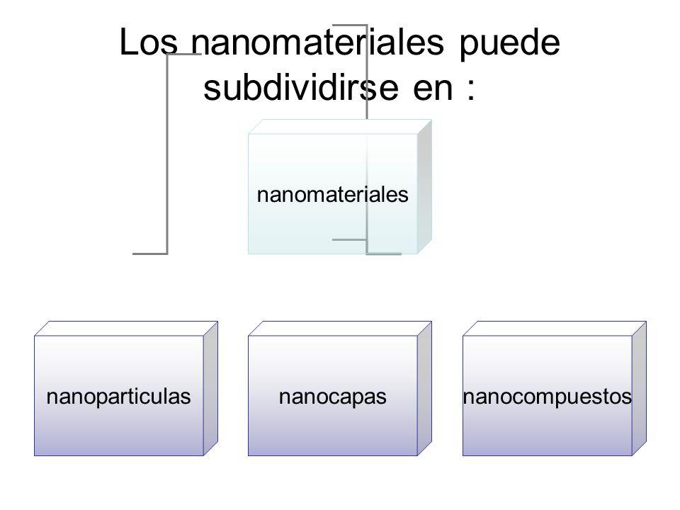 Los nanomateriales puede subdividirse en :