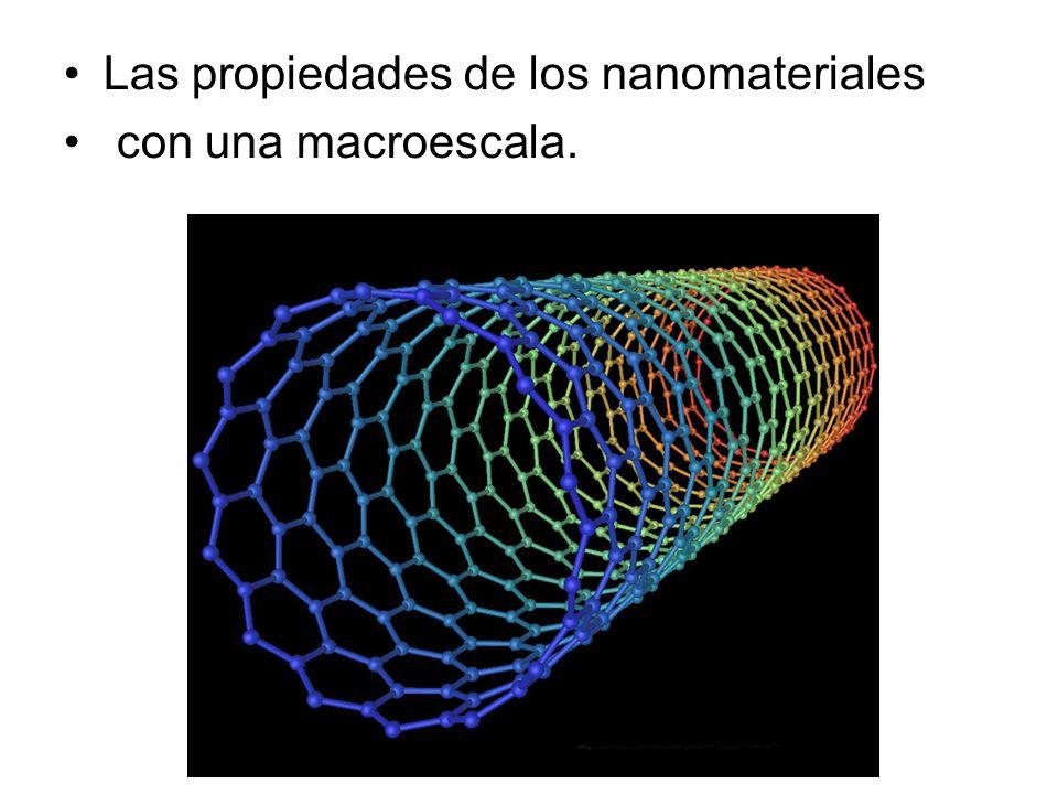 Las propiedades de los nanomateriales