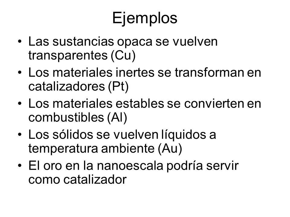 Ejemplos Las sustancias opaca se vuelven transparentes (Cu)