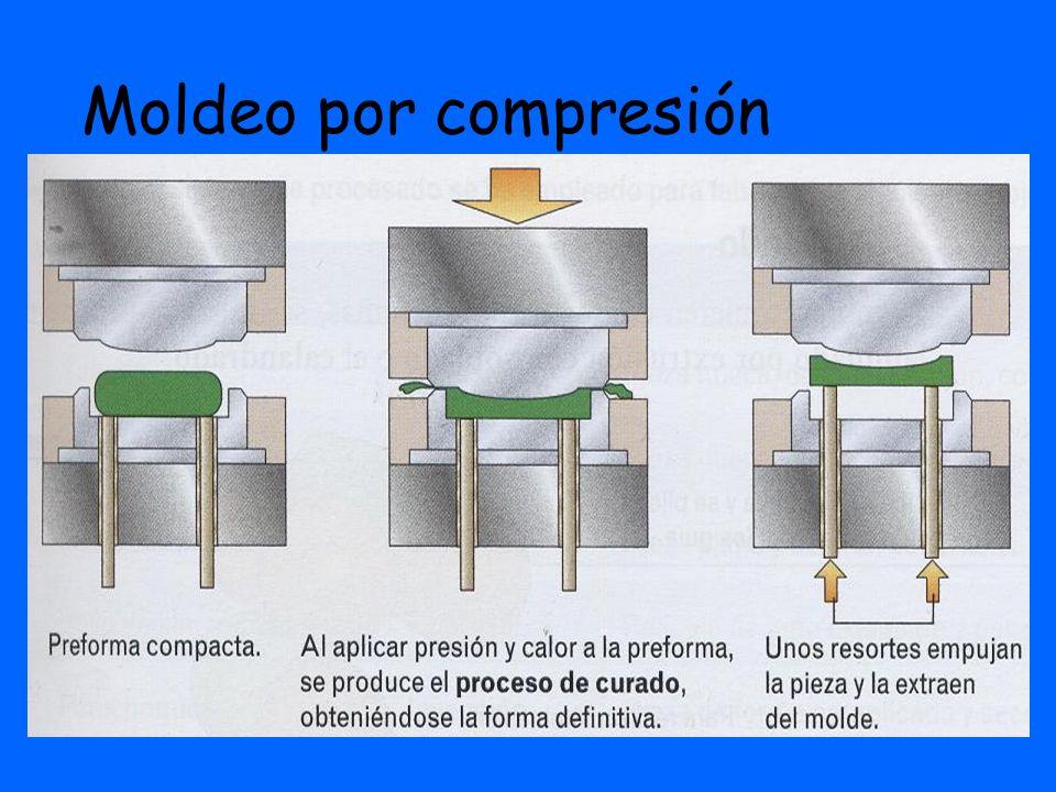 Moldeo por compresión