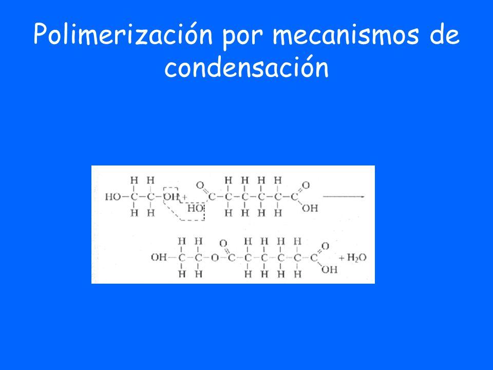 Polimerización por mecanismos de condensación