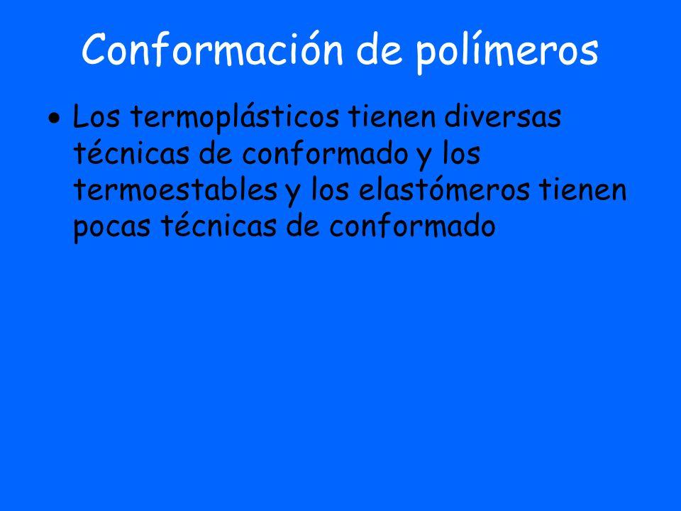 Conformación de polímeros