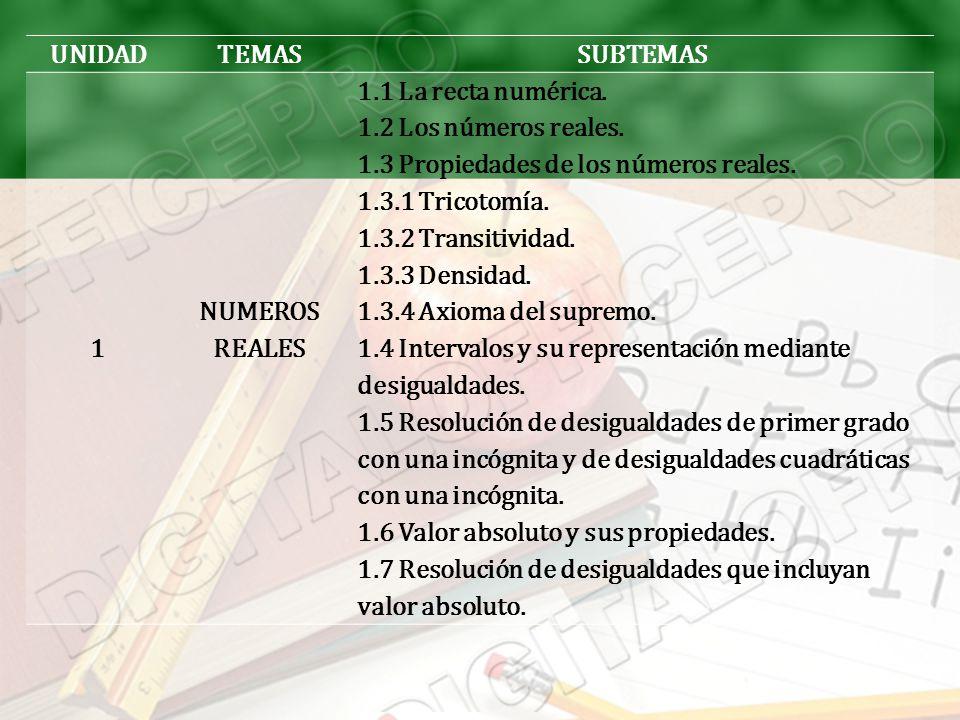 UNIDAD TEMAS. SUBTEMAS. 1. NUMEROS REALES. 1.1 La recta numérica. 1.2 Los números reales. 1.3 Propiedades de los números reales.