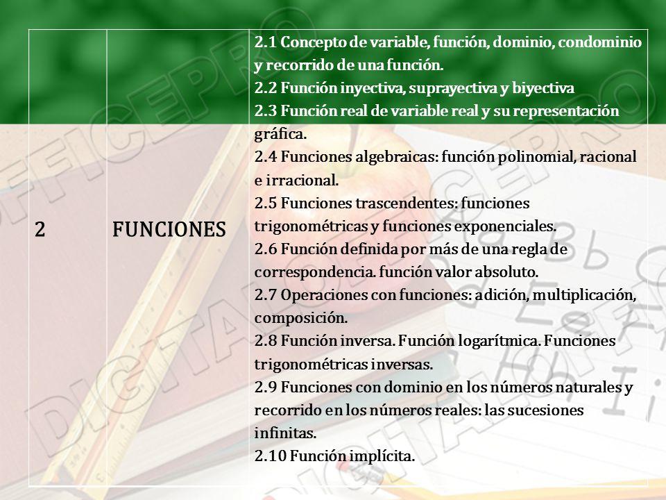 2 FUNCIONES. 2.1 Concepto de variable, función, dominio, condominio y recorrido de una función. 2.2 Función inyectiva, suprayectiva y biyectiva.