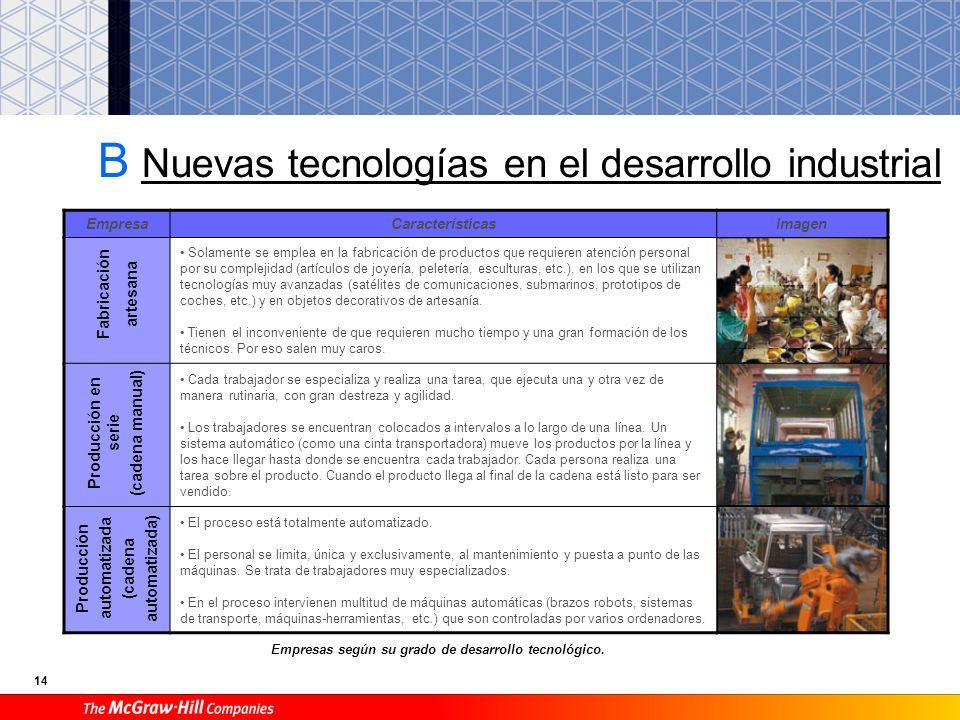 B Nuevas tecnologías en el desarrollo industrial