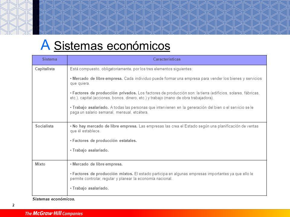 A Sistemas económicos Sistema Características Capitalista