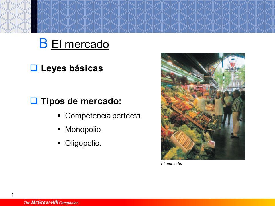 B El mercado Leyes básicas Tipos de mercado: Competencia perfecta.