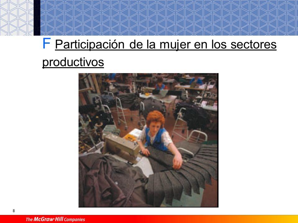 F Participación de la mujer en los sectores productivos