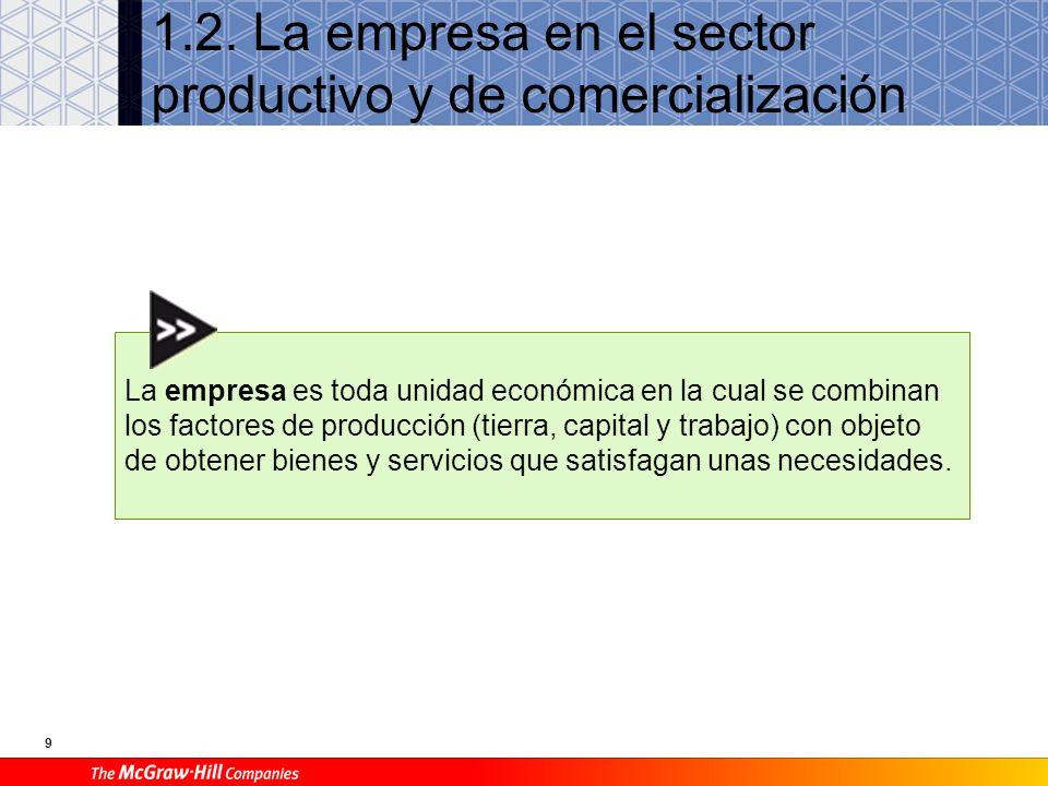 1.2. La empresa en el sector productivo y de comercialización
