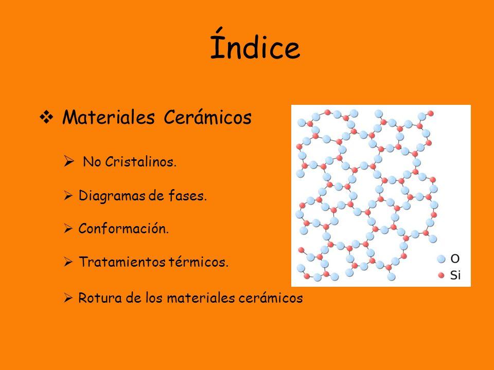 Índice Materiales Cerámicos No Cristalinos. Diagramas de fases.