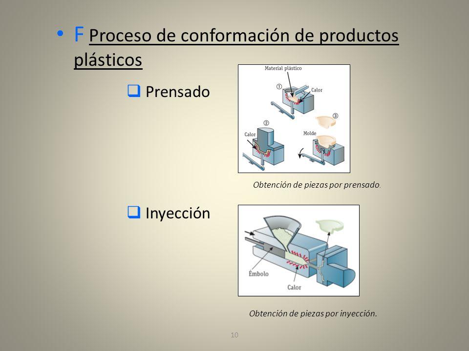 F Proceso de conformación de productos plásticos