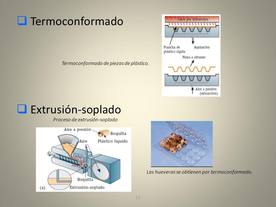 Termoconformado Extrusión-soplado