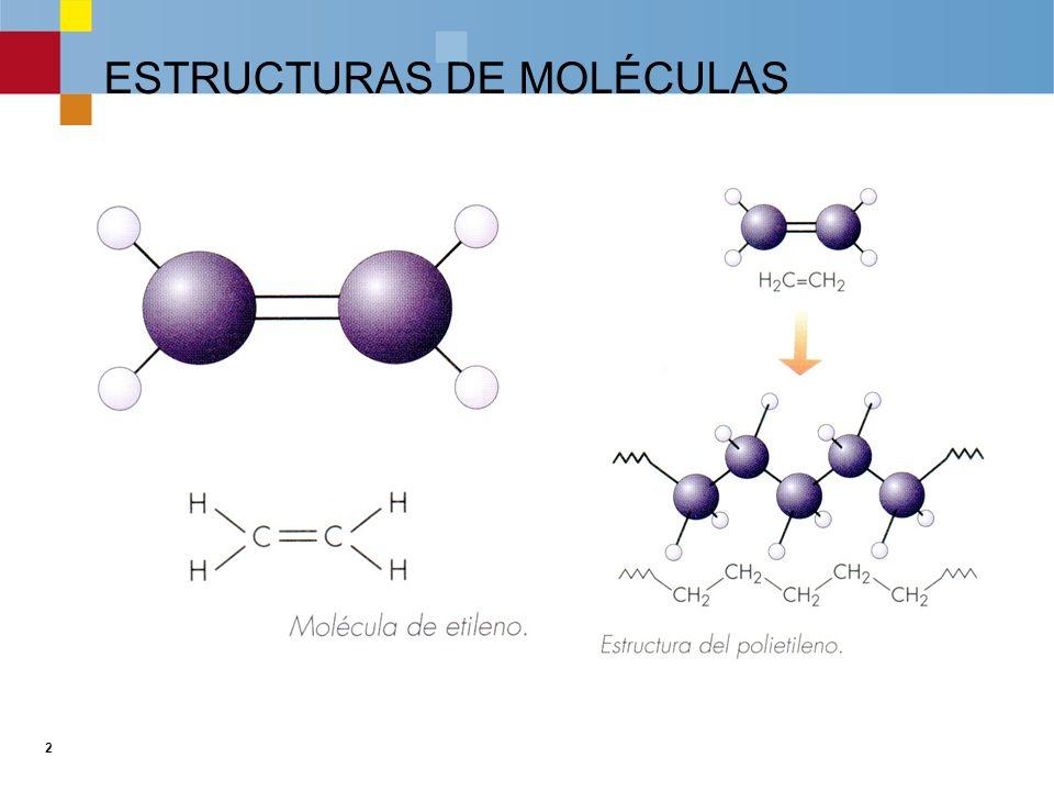 ESTRUCTURAS DE MOLÉCULAS