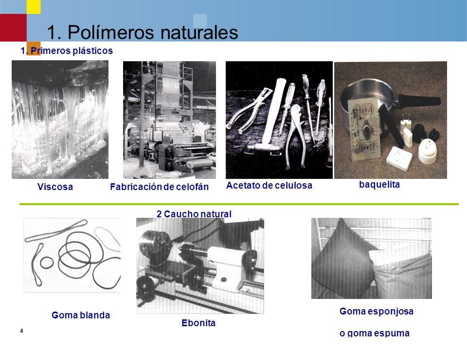 1. Polímeros naturales 1. Primeros plásticos Viscosa