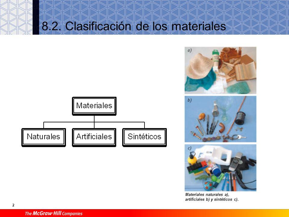 8.2. Clasificación de los materiales