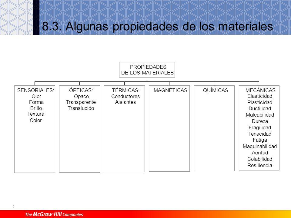 8.3. Algunas propiedades de los materiales