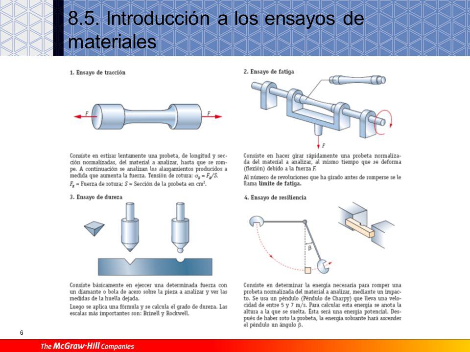 8.5. Introducción a los ensayos de materiales