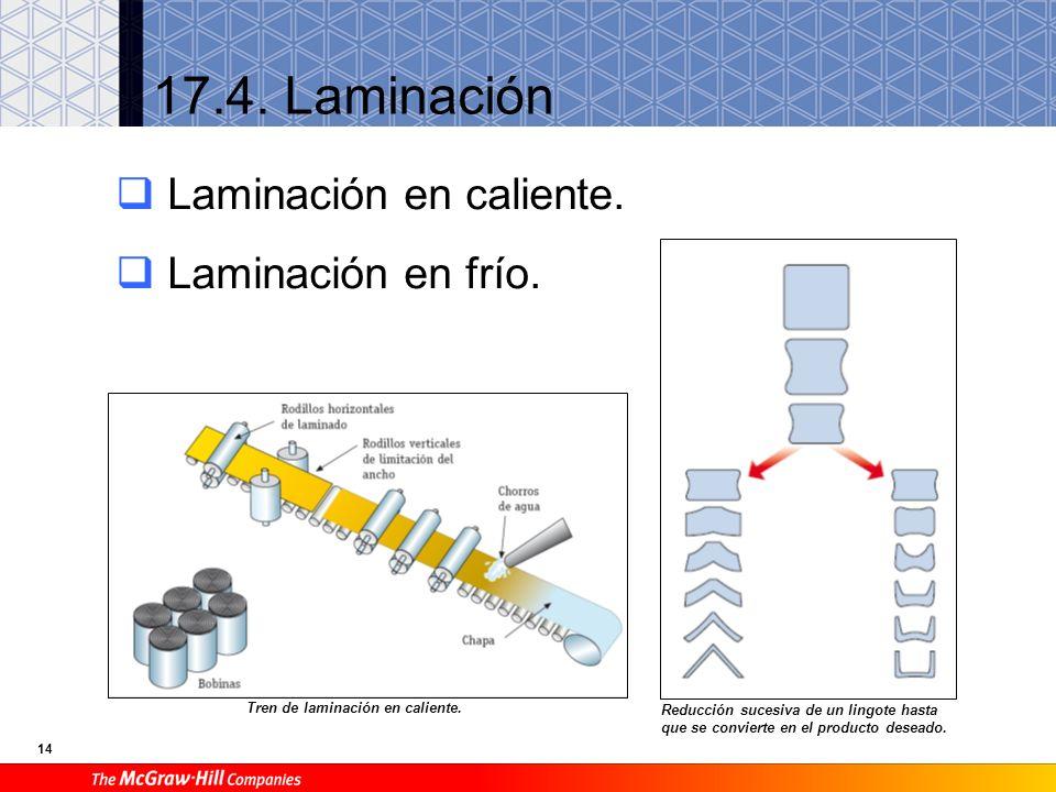17.4. Laminación Laminación en caliente. Laminación en frío.