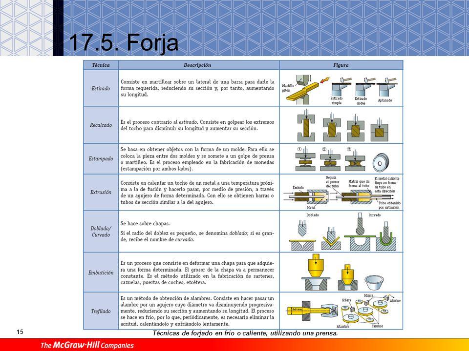 17.5. Forja Técnicas de forjado en frío o caliente, utilizando una prensa.