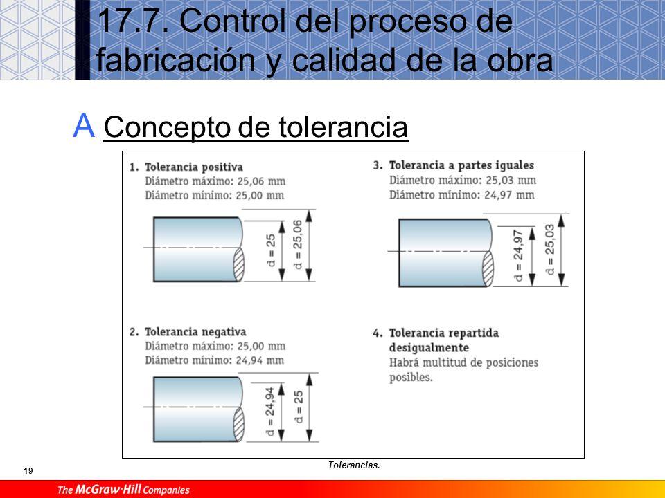 17.7. Control del proceso de fabricación y calidad de la obra