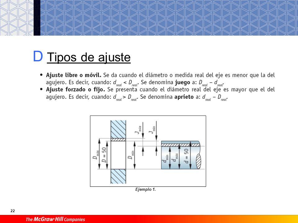 D Tipos de ajuste Ejemplo 1.