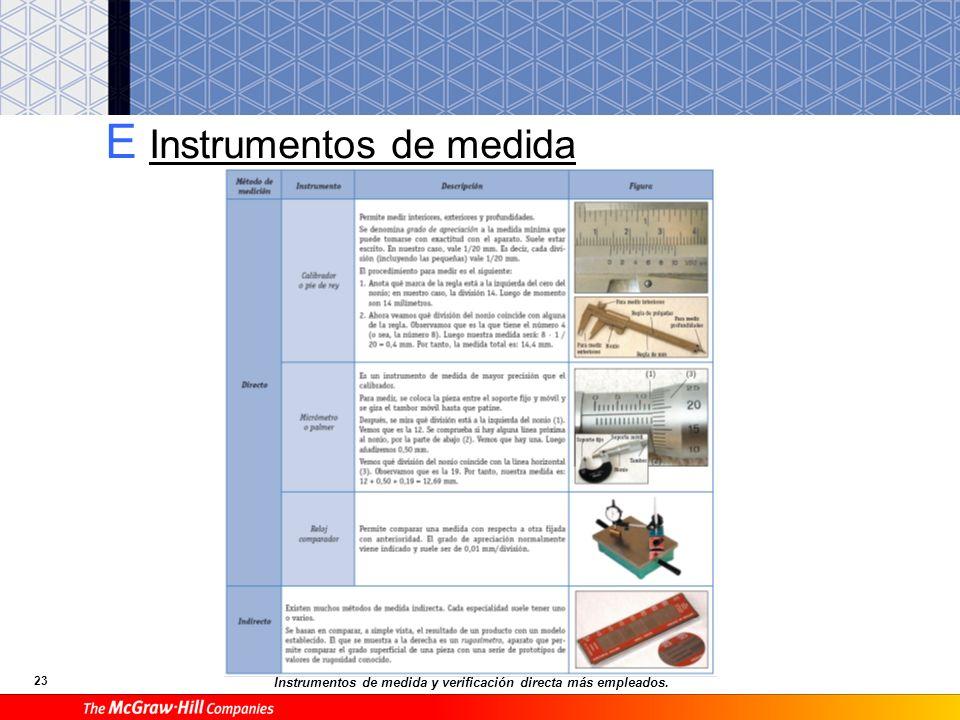 E Instrumentos de medida