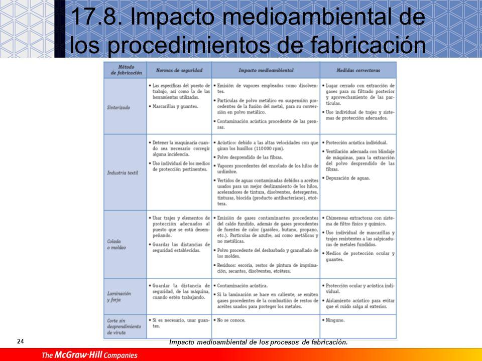 17.8. Impacto medioambiental de los procedimientos de fabricación